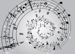 ぐるぐる楽譜